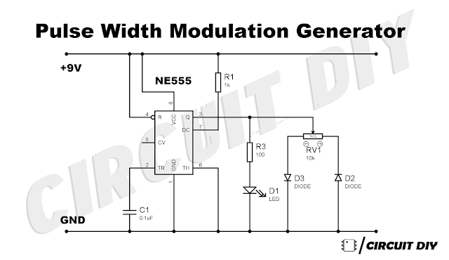 how to generate pulse width modulation  pwm