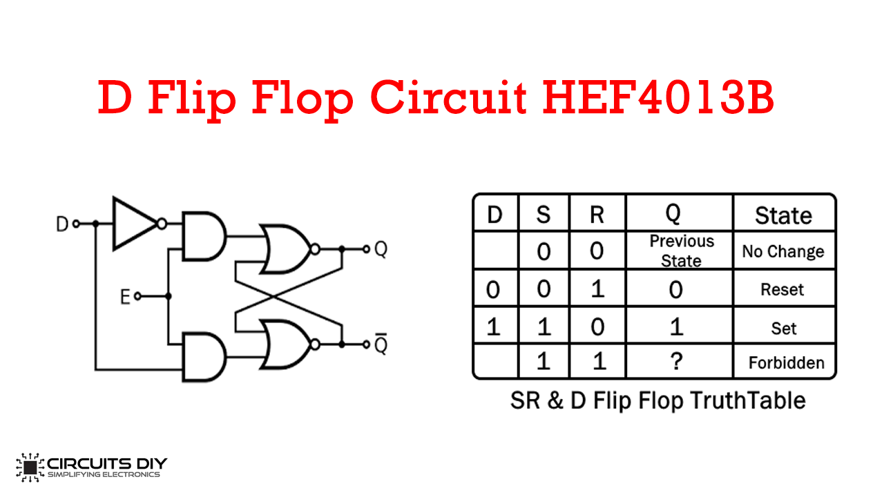 D Flip Flop Circuit using HEF4013B - Truth Table