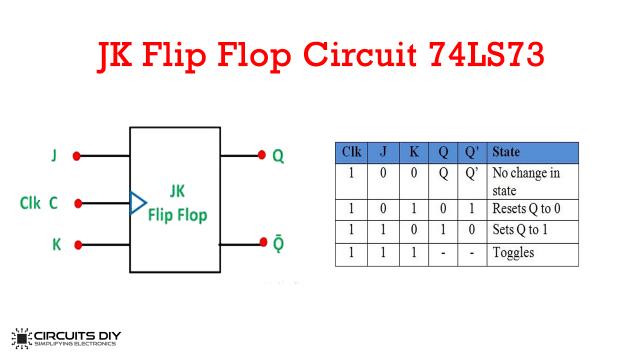 Sr Flip Flop Circuit 74hc00