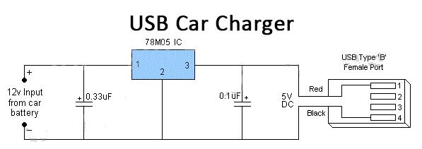 12v Usb Charger Wiring Diagram Nissan Sentra 94 Fuse Box Rccar Wiring Citroen Wirings1 Jeanjaures37 Fr