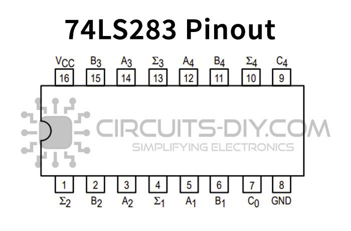 74LS283 4-Bit Binary Full Adder IC With Fast Carry | Datasheet | Logic Diagram 74ls283 |  | Circuits DIY